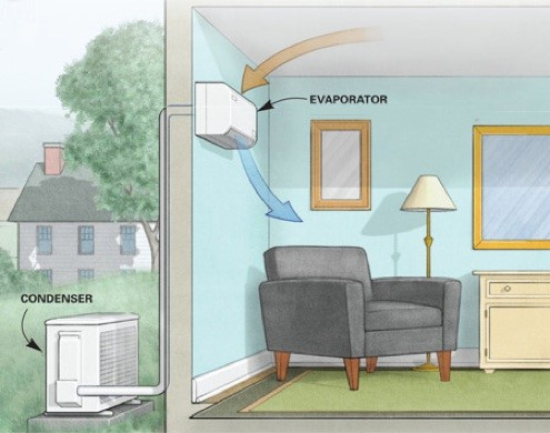 heat pump operation infographic